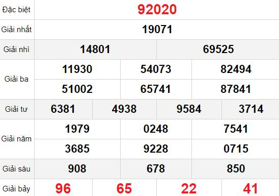 XSMB thứ 5 28/1 - Kết quả Xổ số Miền Bắc hôm nay 28/1: Xổ số Hà Nội