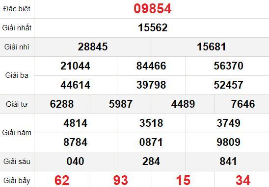 XSMB thứ 5 7/1 - Kết quả Xổ số Miền Bắc hôm nay 7/1: Xổ số Hà Nội
