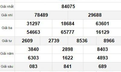 XSMB thứ 6 12/3 - Kết quả Xổ số Miền Bắc hôm nay 12/3: Xổ số Hải Phòng