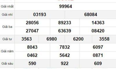 XSMB thứ 7 13/3 - Kết quả Xổ số Miền Bắc hôm nay 13/3: Xổ số Nam Định