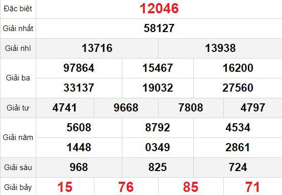 XSMB thứ 7 16/1 - Kết quả Xổ số Miền Bắc hôm nay 16/1: Xổ số Nam Định