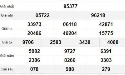 XSMB thứ 7 27/2 - Kết quả Xổ số Miền Bắc hôm nay 27/2: Xổ số Nam Định