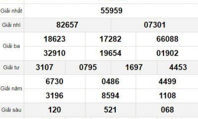 XSMB thứ 7 30/1 - Kết quả Xổ số Miền Bắc hôm nay 30/1: Xổ số Nam Định