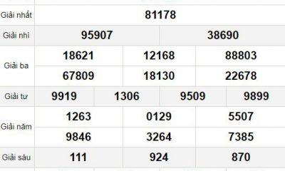 XSMB thứ 7 6/2 - Kết quả Xổ số Miền Bắc hôm nay 6/2: Xổ số Nam Định