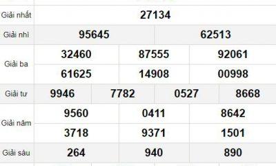 XSMB thứ 7 6/3 - Kết quả Xổ số Miền Bắc hôm nay 6/3: Xổ số Nam Định