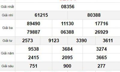 XSMB thứ 7 9/1 - Kết quả Xổ số Miền Bắc hôm nay 9/1: Xổ số Nam Định