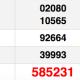 XSMN 29/12 - Kết quả Xổ số Miền Nam hôm nay 29/12: Xổ số Bến Tre, Vũng Tàu, Bạc Liêu