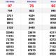 XSMN 3/1 - Kết quả Xổ số Miền Nam hôm nay 3/1: Xổ số Tiền Giang, Kiên Giang, Đà Lạt