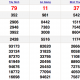 XSMN thứ 5 7/1 - Kết quả Xổ số Miền Nam hôm nay 7/1: Xổ số Tây Ninh, An Giang, Bình Thuận